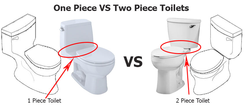 One Piece Vs Two Toilets Which